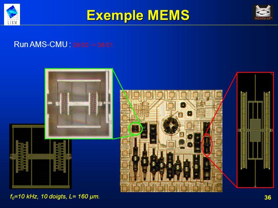 37 Exemple MEMS Saisie des données : x3x3 x1x1 x2x2 x4x4 beam x5x5 θ5θ5 θ 1, θ 2, θ 3 comb 20 comb 21 plate 1 plate 2 plate 3 plate 4 plate 5 θ4θ4 ahdli7 (net31 net32 net33 net34 net35 net36 0 0 0) BEAM_UxUyMz width=5.0E-6 length=2.0E-5 angle=-90.0 analyse temporelle 5 paramètres technologiques 5 paramètres de dessin