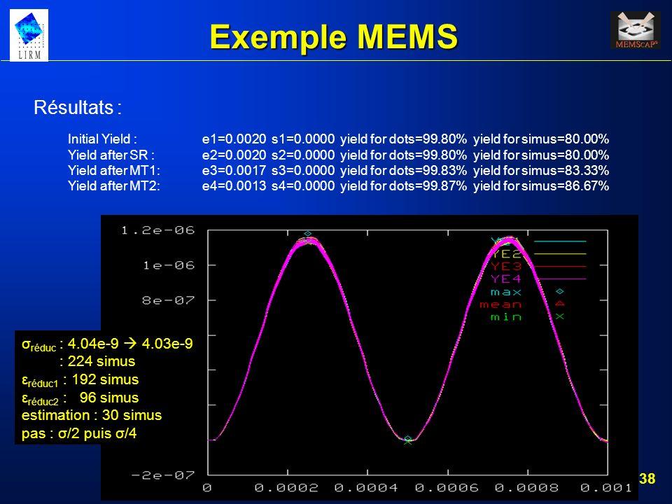 38 Exemple MEMS Résultats : Initial Yield :e1=0.0020 s1=0.0000 yield for dots=99.80% yield for simus=80.00% Yield after SR :e2=0.0020 s2=0.0000 yield