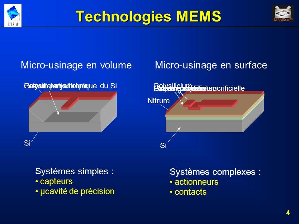 4 Si Nitrure Technologies MEMS Micro-usinage en surface Oxyde sacrificielPattern oxyde Polysilicium Pattern polysiliciumGravure couche sacrificielle M