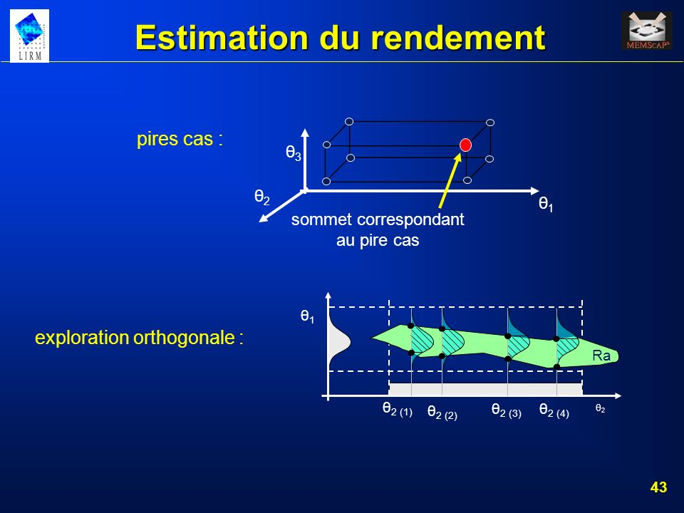 43 θ1θ1 θ2θ2 θ3θ3 sommet correspondant au pire cas pires cas : θ1θ1 Ra θ2θ2 θ 2 (1) θ 2 (2) θ 2 (3) θ 2 (4) exploration orthogonale : Estimation du re