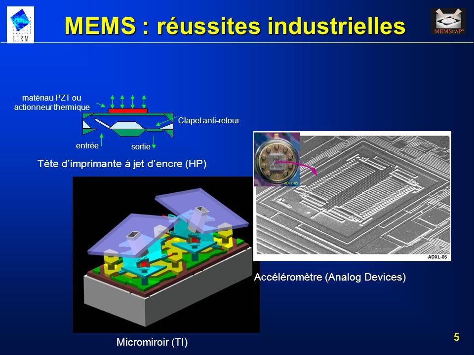 6 CAO MEMS : Motivations MEMS en phase industrielle Beaucoup plus de paramètres technologiques critiques pour les MEMS que pour les ICs : approche différente Simple Robuste Modulaire MEMSCAP, Intellisense, Coventor, CFDRC : pas de module doptimisation du rendement