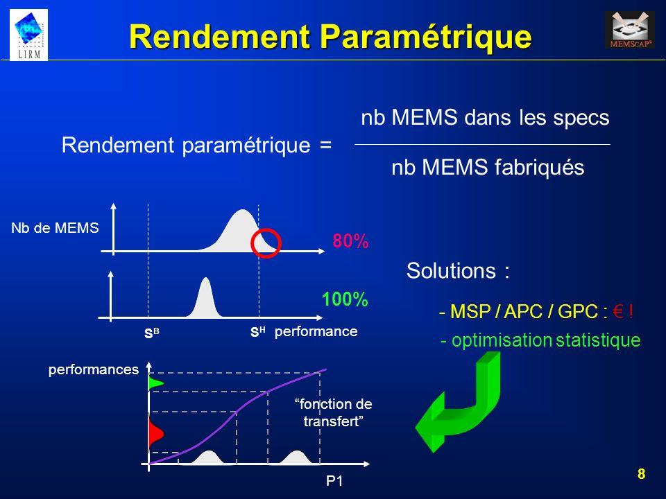 8 Rendement Paramétrique 80% 100% performance SHSH SBSB Nb de MEMS Rendement paramétrique = nb MEMS dans les specs nb MEMS fabriqués Solutions : - MSP
