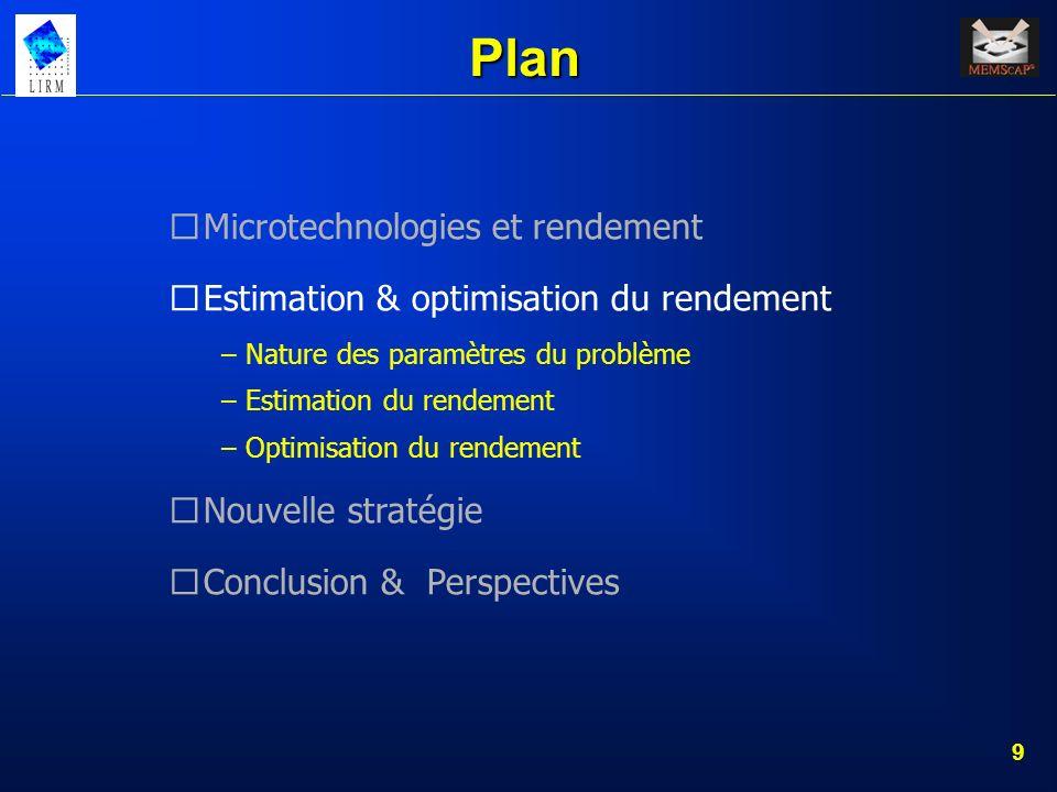 9 Plan Microtechnologies et rendement Estimation & optimisation du rendement – Nature des paramètres du problème – Estimation du rendement – Optimisat