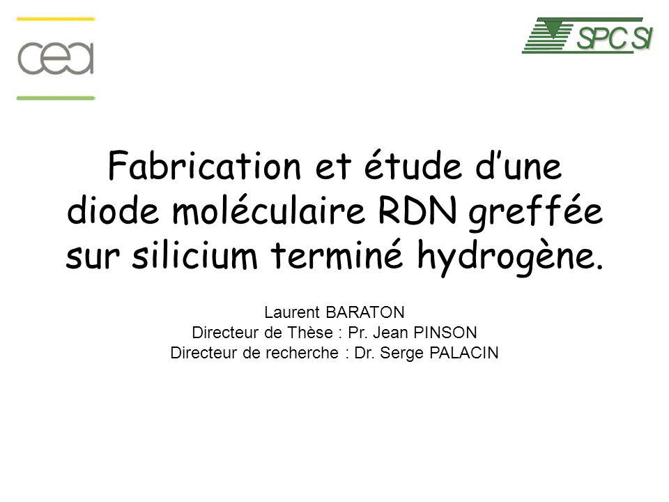 Fabrication et étude dune diode moléculaire RDN greffée sur silicium terminé hydrogène. Laurent BARATON Directeur de Thèse : Pr. Jean PINSON Directeur