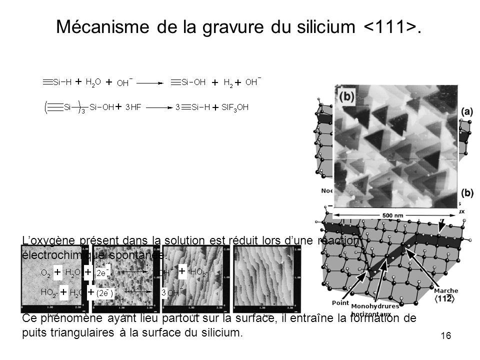 16 Mécanisme de la gravure du silicium. Gravure dépendante : du pH (pH basique favorise la gravure). de langle de désorientation car anisotrope. de la