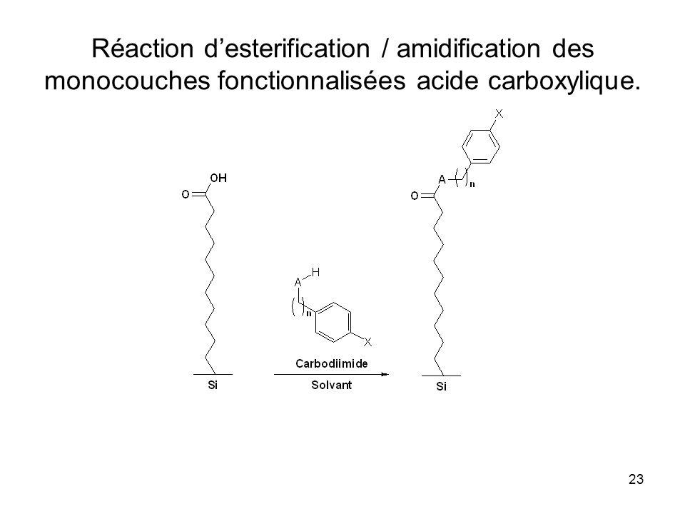 23 Réaction desterification / amidification des monocouches fonctionnalisées acide carboxylique.