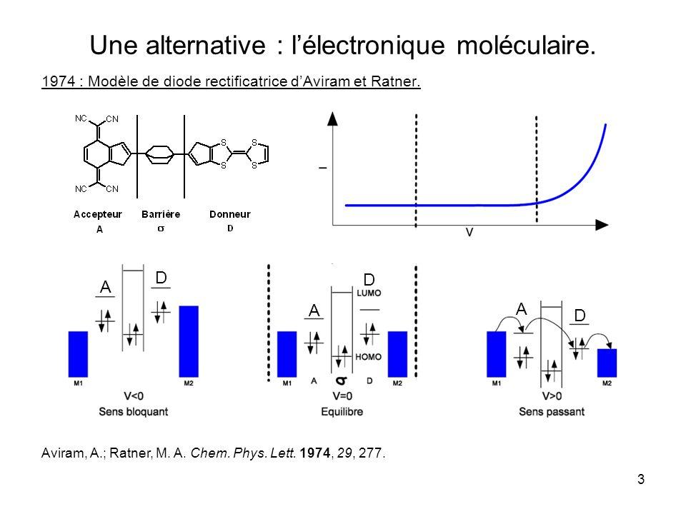 3 Une alternative : lélectronique moléculaire. 1974 : Modèle de diode rectificatrice dAviram et Ratner. Aviram, A.; Ratner, M. A. Chem. Phys. Lett. 19