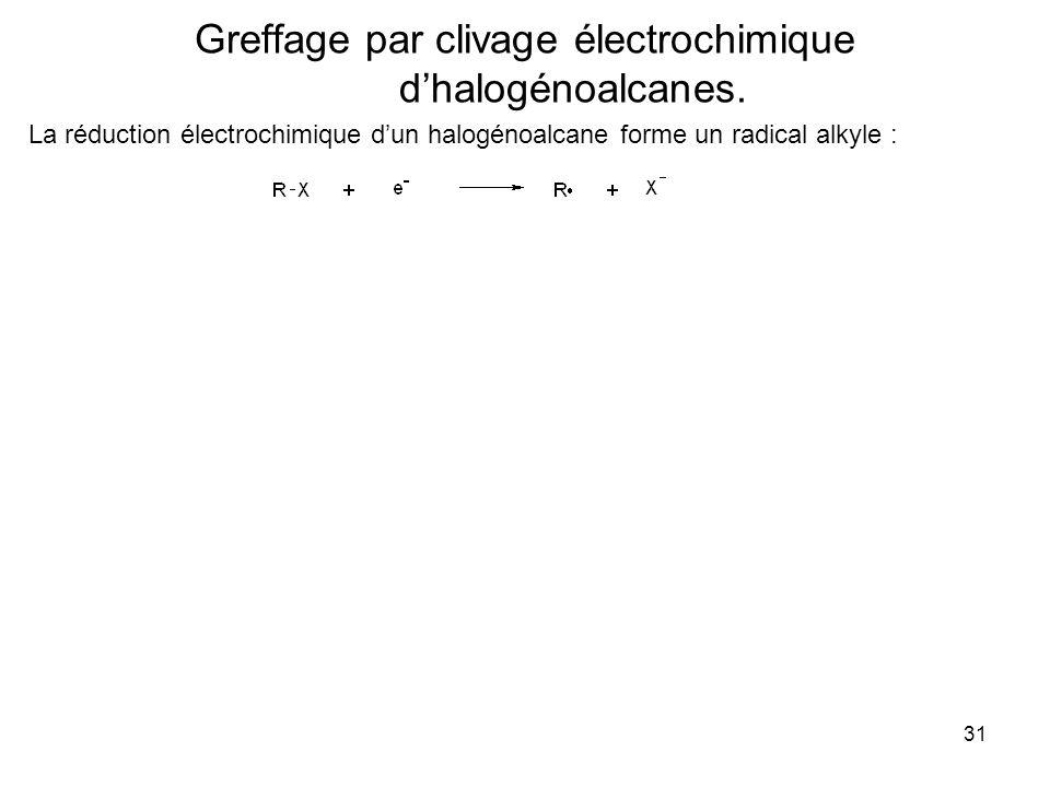 31 Greffage par clivage électrochimique dhalogénoalcanes. La réduction électrochimique dun halogénoalcane forme un radical alkyle : Trois réactions de