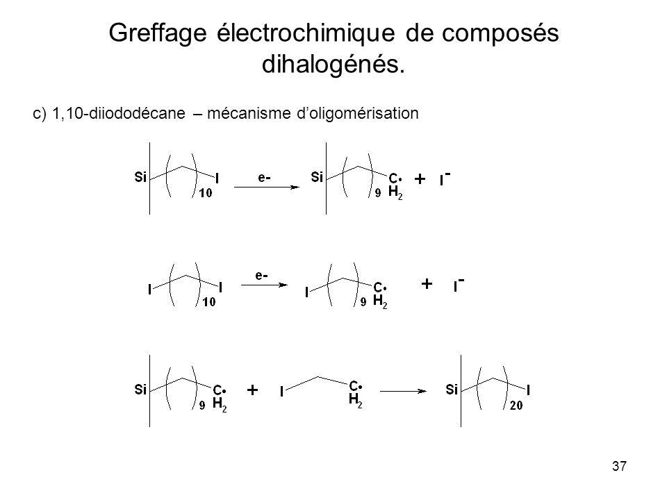 37 Greffage électrochimique de composés dihalogénés. c) 1,10-diiododécane – mécanisme doligomérisation