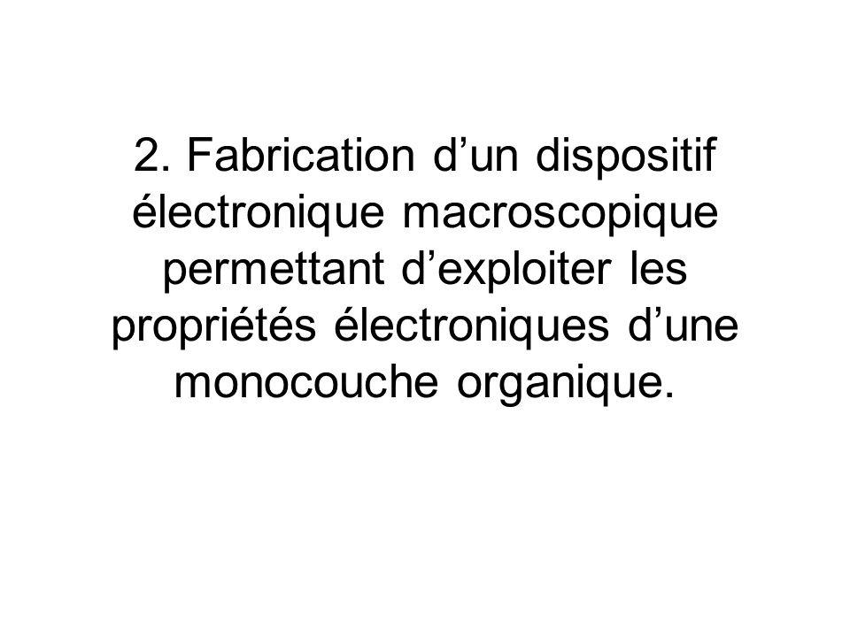 2. Fabrication dun dispositif électronique macroscopique permettant dexploiter les propriétés électroniques dune monocouche organique.