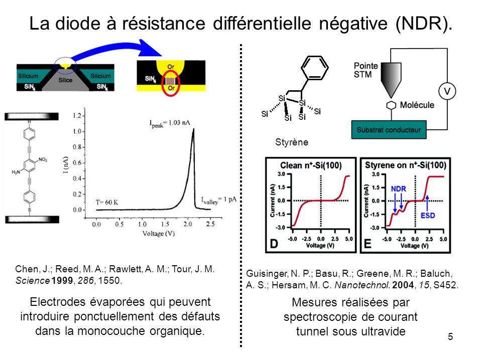 5 La diode à résistance différentielle négative (NDR). Chen, J.; Reed, M. A.; Rawlett, A. M.; Tour, J. M. Science 1999, 286, 1550. Electrodes évaporée