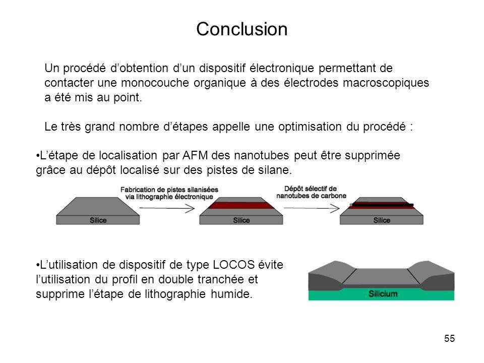 55 Conclusion Un procédé dobtention dun dispositif électronique permettant de contacter une monocouche organique à des électrodes macroscopiques a été
