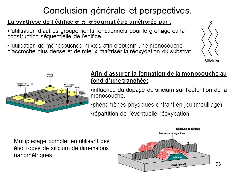 56 Conclusion générale et perspectives. Multiplexage complet en utilisant des électrodes de silicium de dimensions nanométriques. Afin dassurer la for
