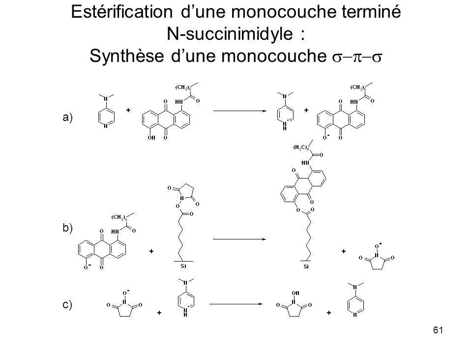 61 Estérification dune monocouche terminé N-succinimidyle : Synthèse dune monocouche a) b) c)