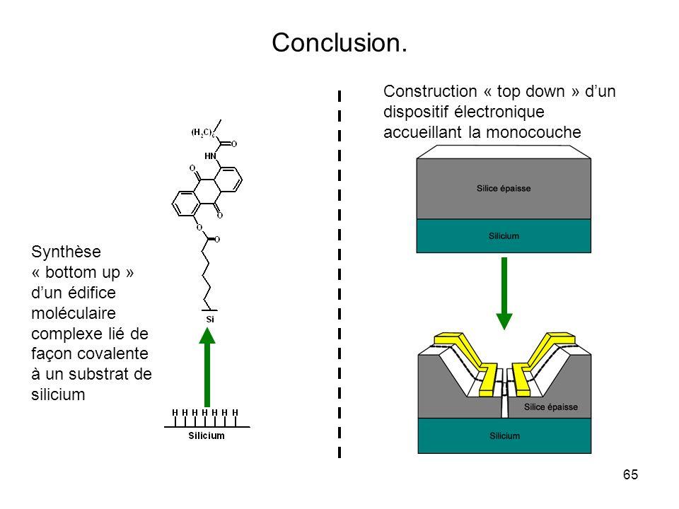 65 Conclusion. Synthèse « bottom up » dun édifice moléculaire complexe lié de façon covalente à un substrat de silicium Construction « top down » dun