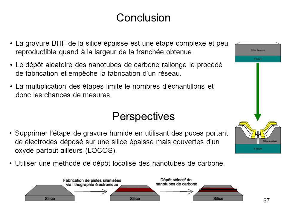 67 Conclusion La gravure BHF de la silice épaisse est une étape complexe et peu reproductible quand à la largeur de la tranchée obtenue. Le dépôt aléa
