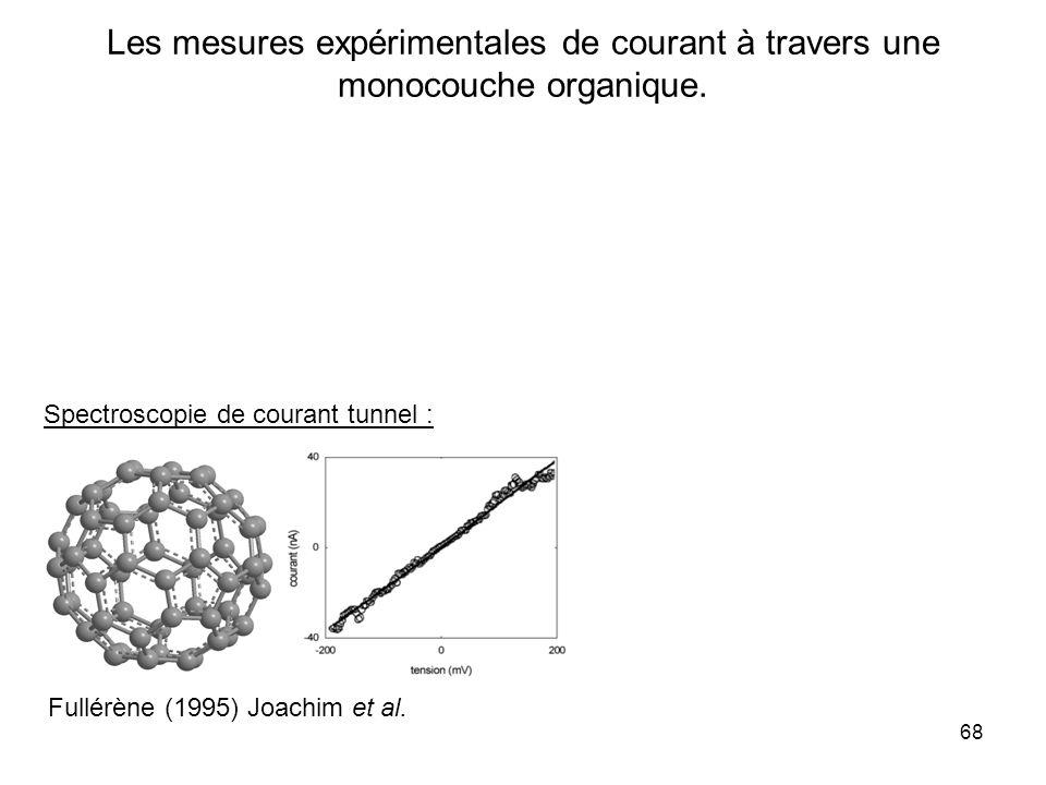 68 Les mesures expérimentales de courant à travers une monocouche organique. Spectroscopie de courant tunnel : Fullérène (1995) Joachim et al.
