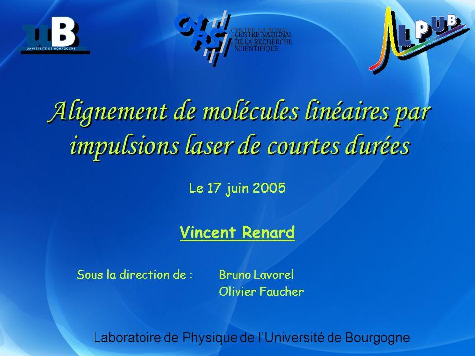 Plan de lexposé Introduction Modèle, dynamique de lalignement de molécules linéaires Méthodes « tout optique » Dépolarisation Défocalisation Réseaux transitoires Conclusions, perspectives