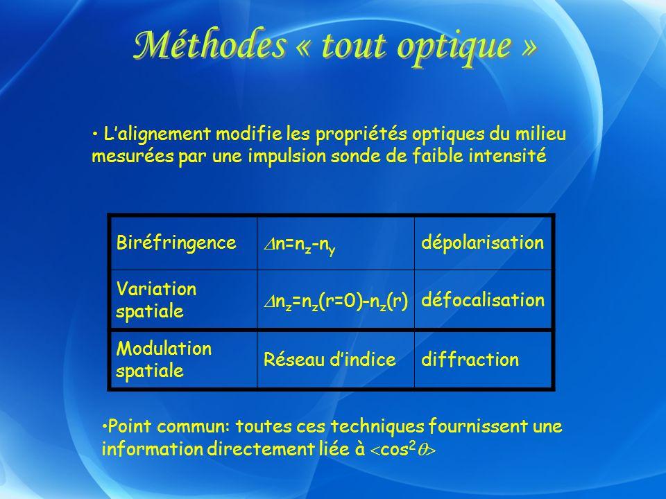 Méthodes « tout optique » Lalignement modifie les propriétés optiques du milieu mesurées par une impulsion sonde de faible intensité Biréfringence n=n