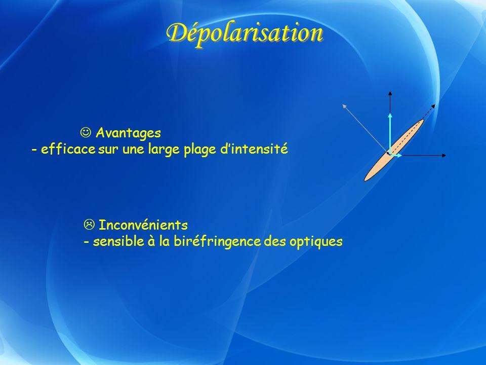 Dépolarisation Avantages - efficace sur une large plage dintensité Inconvénients - sensible à la biréfringence des optiques