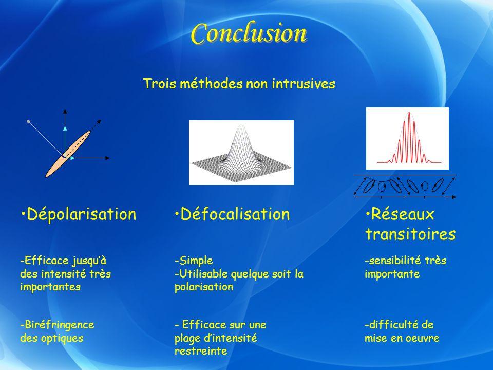 Conclusion Trois méthodes non intrusives Défocalisation -Simple -Utilisable quelque soit la polarisation - Efficace sur une plage dintensité restreint
