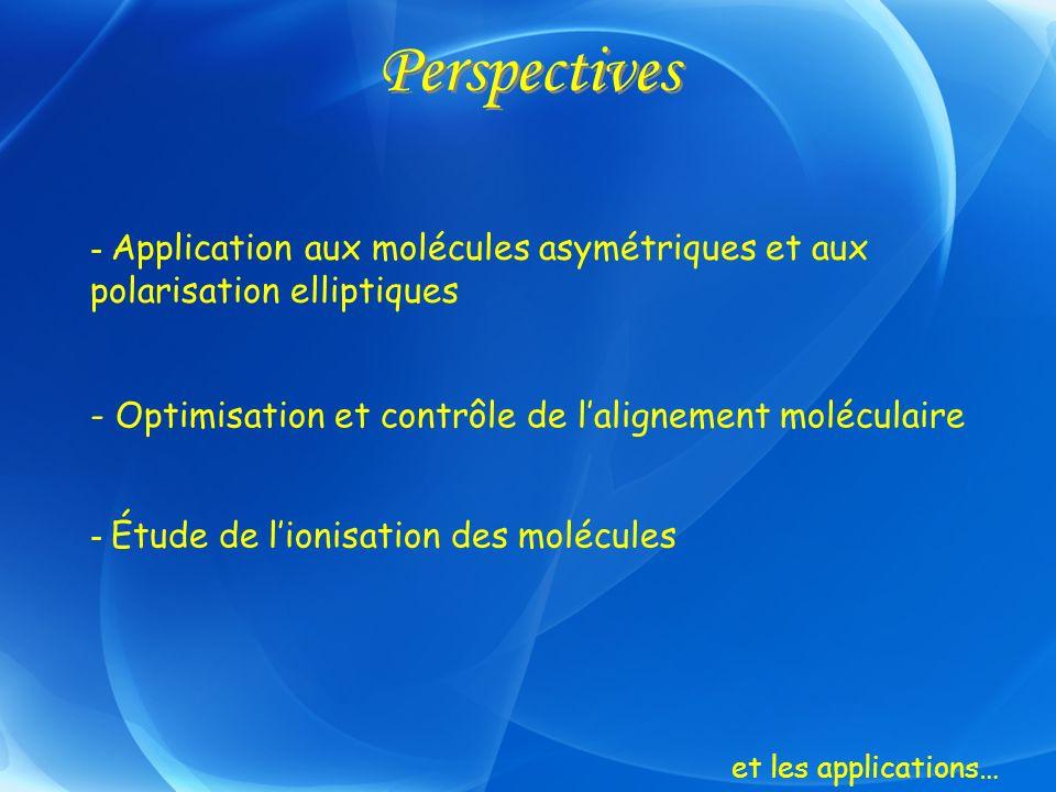 Perspectives - Application aux molécules asymétriques et aux polarisation elliptiques - Étude de lionisation des molécules - Optimisation et contrôle
