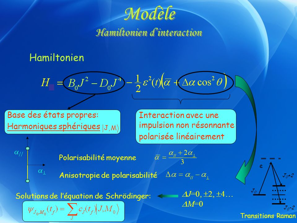 Modèle simulations Évolution en champ libre Rephasage du paquet dondes Alignement et délocalisation périodique J=0, M=0 J=2, M=0 J=4, M=0J=6, M=0 J=4, M=4 J=6, M=3 I= 13 TW/cm 2
