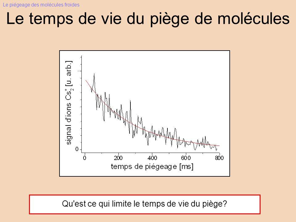 Le temps de vie du piège de molécules Qu'est ce qui limite le temps de vie du piège? Le piégeage des molécules froides