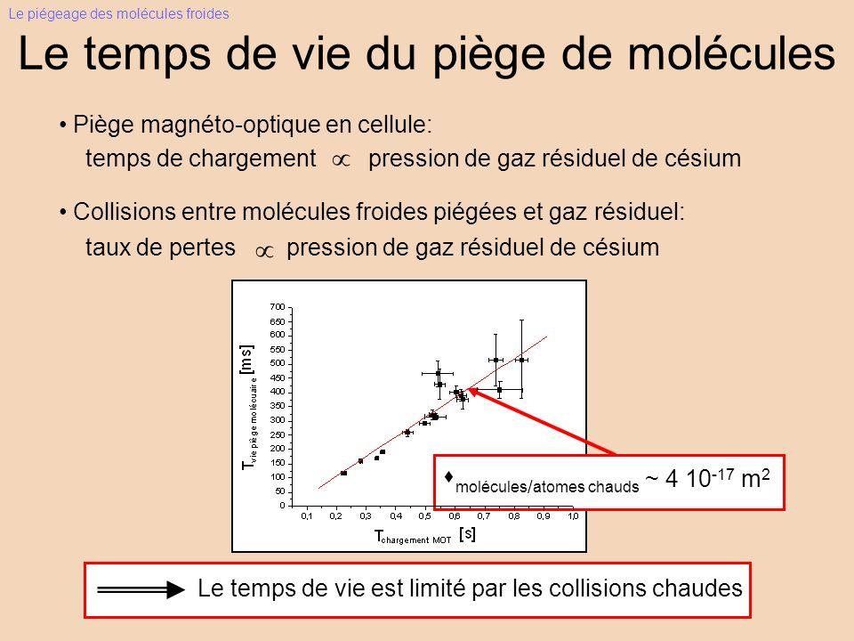 Le temps de vie du piège de molécules Piège magnéto-optique en cellule: Le temps de vie est limité par les collisions chaudes s molécules / atomes chauds ~ 4 10 -17 m 2 pression de gaz résiduel de césium temps de chargement Le piégeage des molécules froides Collisions entre molécules froides piégées et gaz résiduel: pression de gaz résiduel de césium taux de pertes