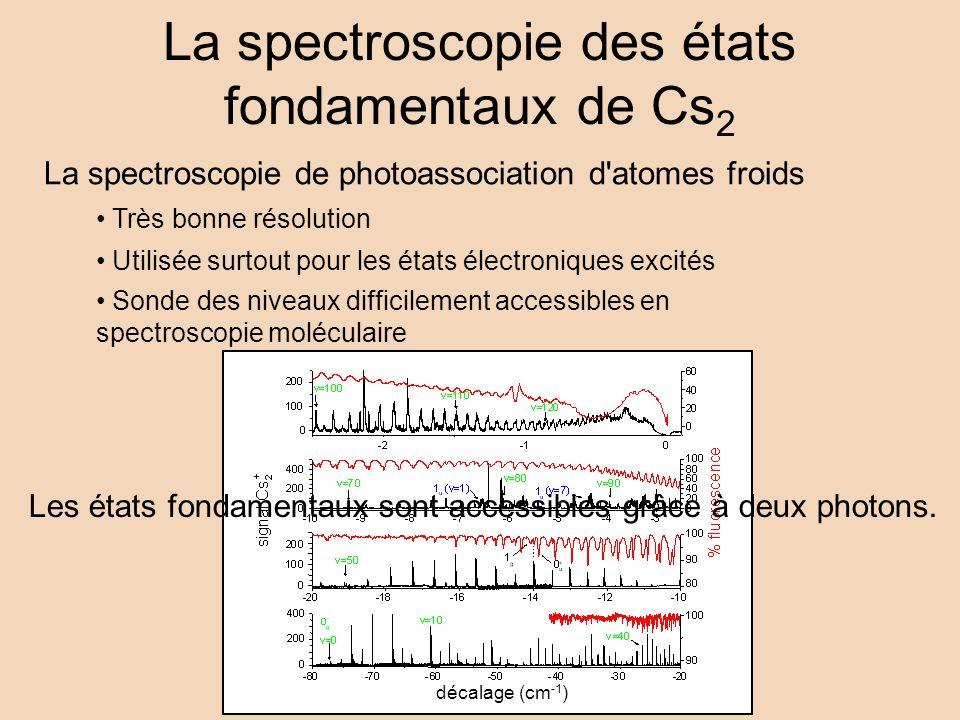 La spectroscopie des états fondamentaux de Cs 2 La spectroscopie de photoassociation d atomes froids Très bonne résolution Utilisée surtout pour les états électroniques excités Sonde des niveaux difficilement accessibles en spectroscopie moléculaire décalage (cm -1 ) Les états fondamentaux sont accessibles grâce à deux photons.