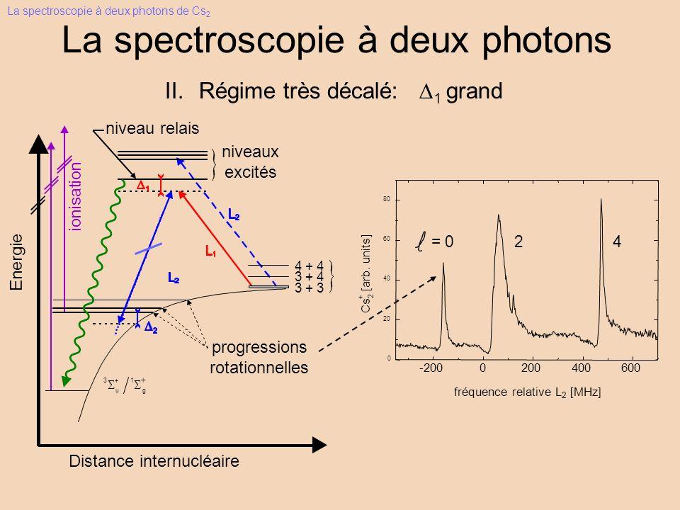 niveau relais 3 + 4 4 + 4 3 + 3 ionisation + u 3 Energie Distance internucléaire progressions rotationnelles niveaux excités g 1 Cs [arb. units] 2 + f