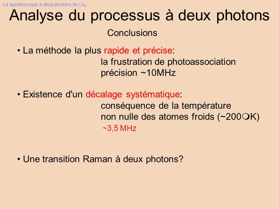Analyse du processus à deux photons Conclusions La méthode la plus rapide et précise: la frustration de photoassociation précision ~10MHz Existence d un décalage systématique: conséquence de la température non nulle des atomes froids (~200mK) ~3,5 MHz Une transition Raman à deux photons.