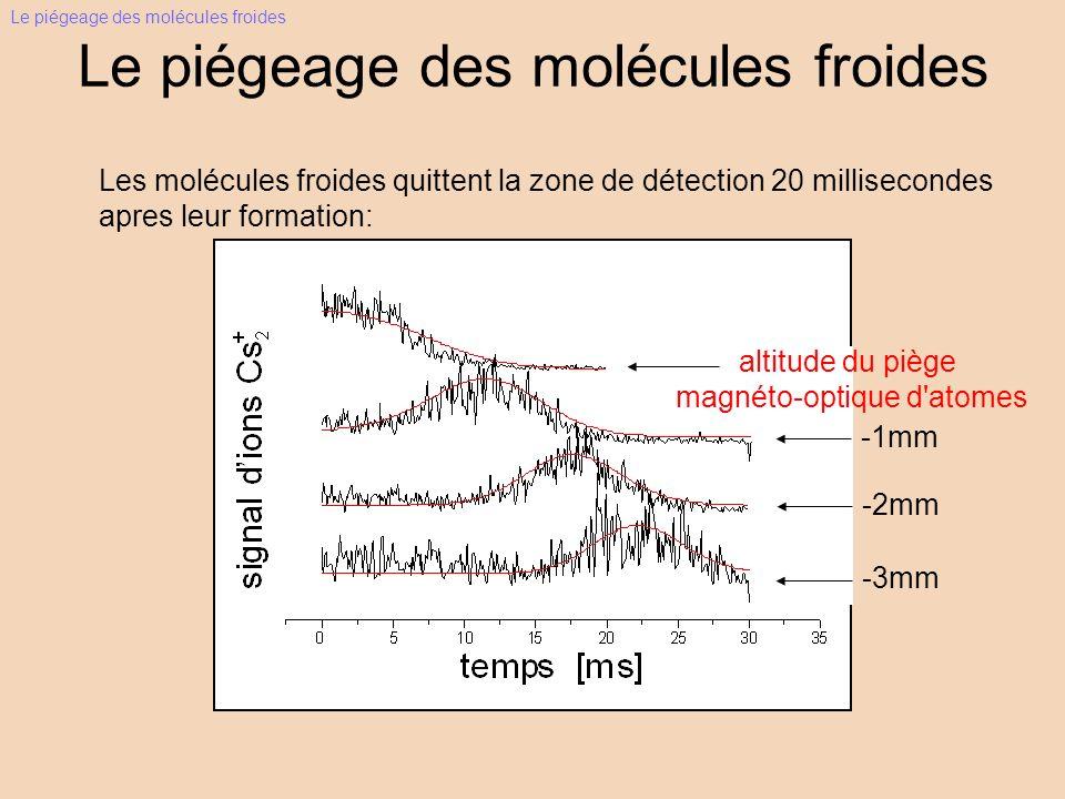 niveau relais 3 + 4 4 + 4 3 + 3 ionisation + u 3 Energie Distance internucléaire progressions rotationnelles niveaux excités g 1 fréquence relative L 2 [MHz] Cs [arb.