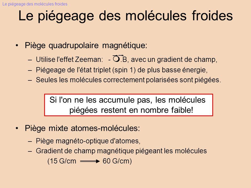 Piège quadrupolaire magnétique: Le piégeage des molécules froides –Utilise l effet Zeeman: - m.B, avec un gradient de champ, –Piégeage de l état triplet (spin 1) de plus basse énergie, –Seules les molécules correctement polarisées sont piégées.