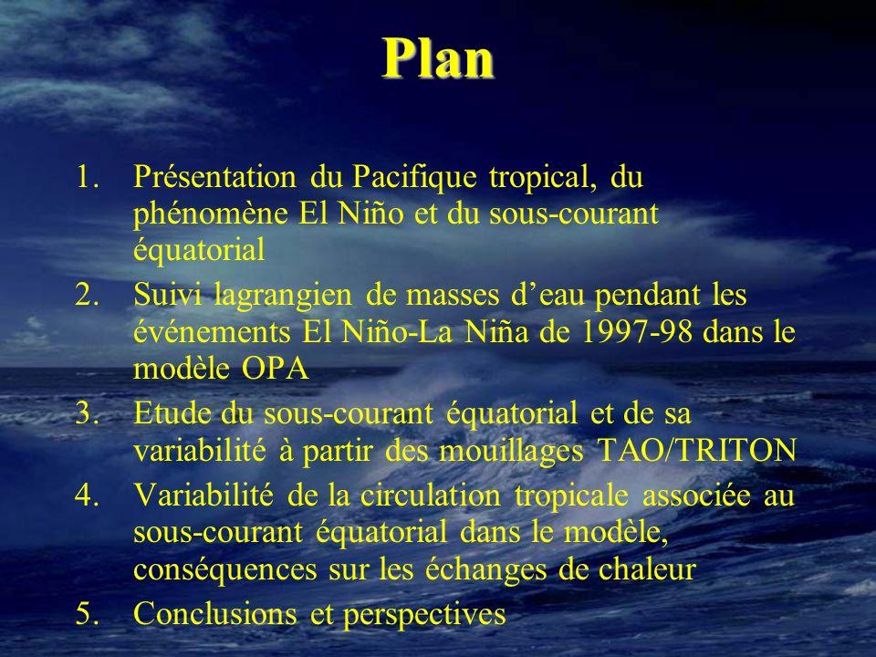 Plan 1.Présentation du Pacifique tropical, du phénomène El Niño et du sous-courant équatorial 2.Suivi lagrangien de masses deau pendant les événements