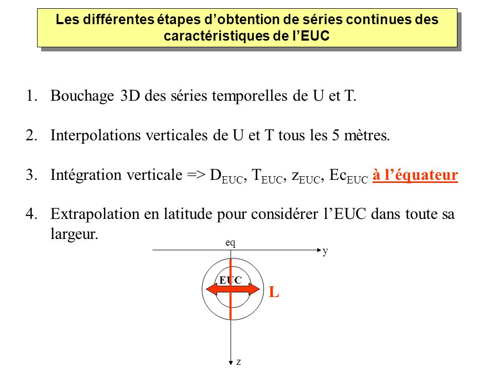 1.Bouchage 3D des séries temporelles de U et T. 2.Interpolations verticales de U et T tous les 5 mètres. 3.Intégration verticale => D EUC, T EUC, z EU