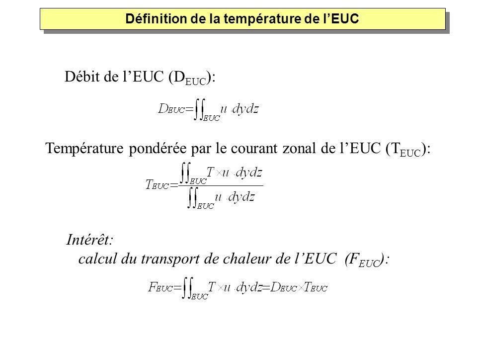 Température pondérée par le courant zonal de lEUC (T EUC ): Intérêt: calcul du transport de chaleur de lEUC (F EUC ): Définition de la température de