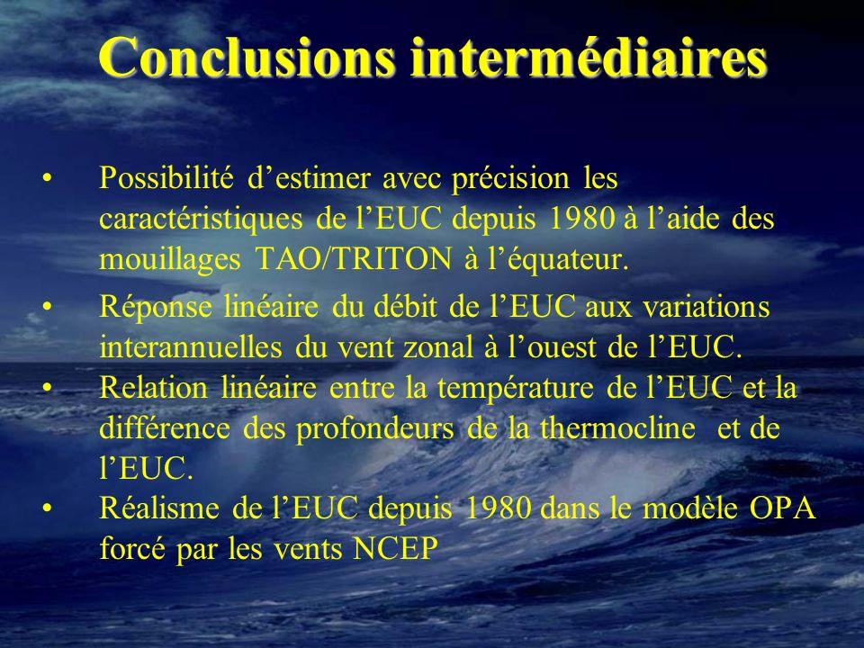 Conclusions intermédiaires Possibilité destimer avec précision les caractéristiques de lEUC depuis 1980 à laide des mouillages TAO/TRITON à léquateur.
