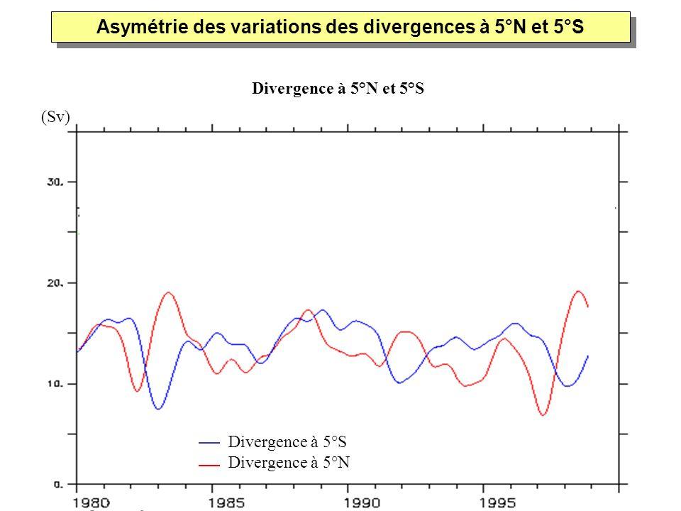 Divergence à 5°N et 5°S Asymétrie des variations des divergences à 5°N et 5°S Divergence à 5°S Divergence à 5°N (Sv)