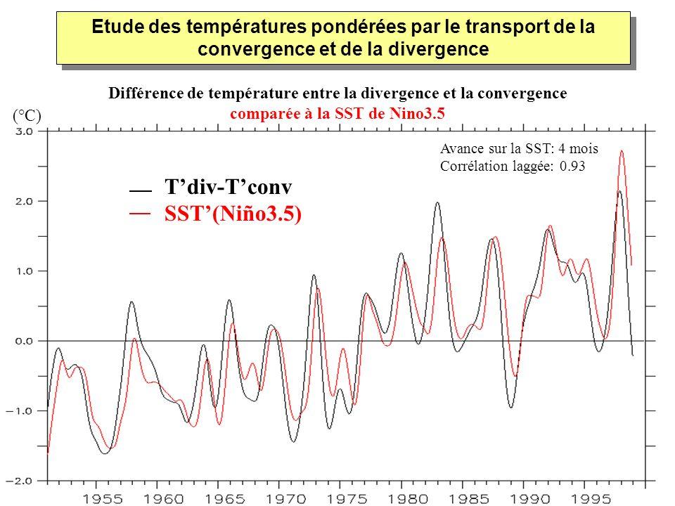 Tdiv-Tconv SST(Niño3.5) (°C) Etude des températures pondérées par le transport de la convergence et de la divergence Différence de température entre l