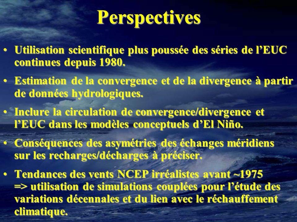 Perspectives Utilisation scientifique plus poussée des séries de lEUC continues depuis 1980.Utilisation scientifique plus poussée des séries de lEUC c