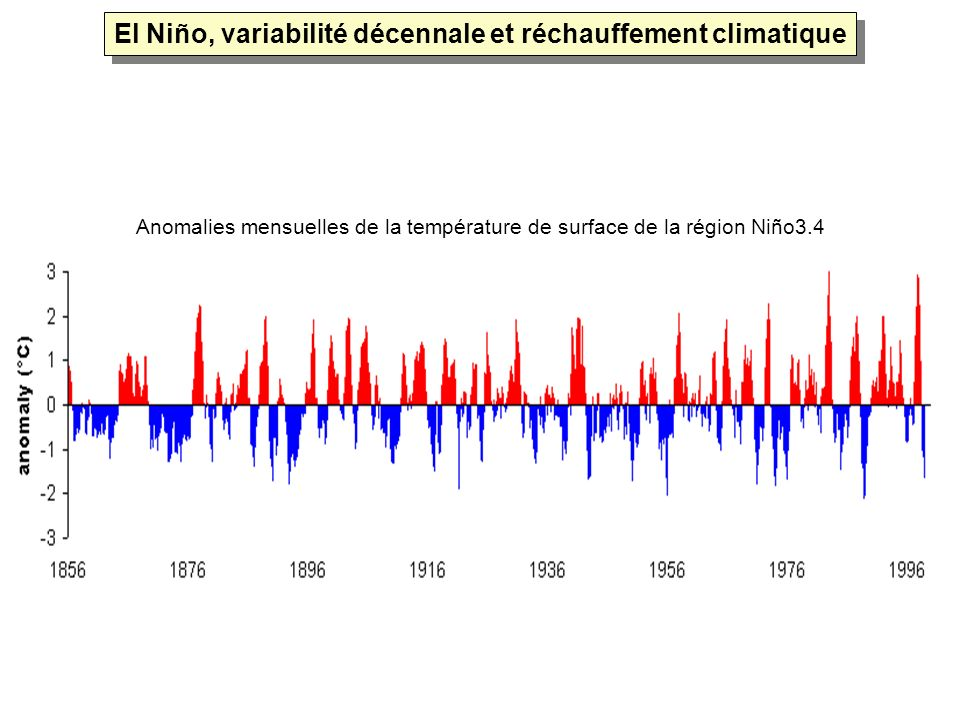 El Niño, variabilité décennale et réchauffement climatique Anomalies mensuelles de la température de surface de la région Niño3.4