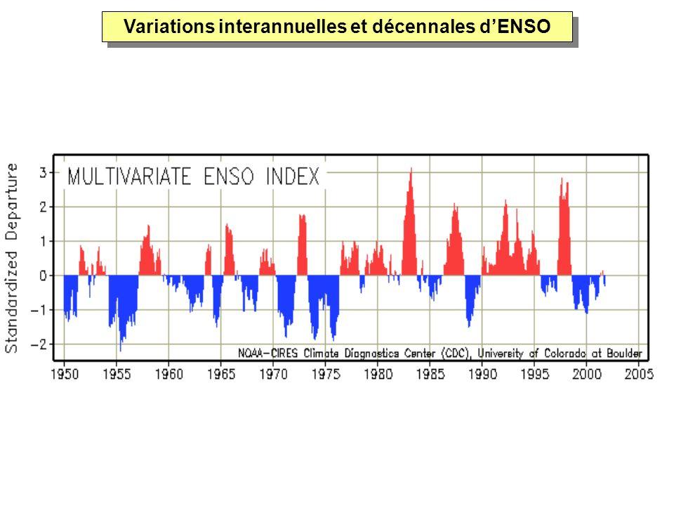 Variations interannuelles et décennales dENSO