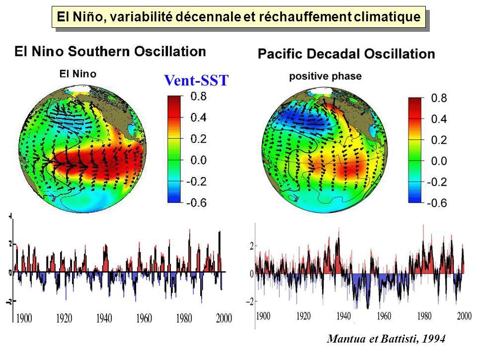 Mantua et Battisti, 1994 Vent-SST El Niño, variabilité décennale et réchauffement climatique