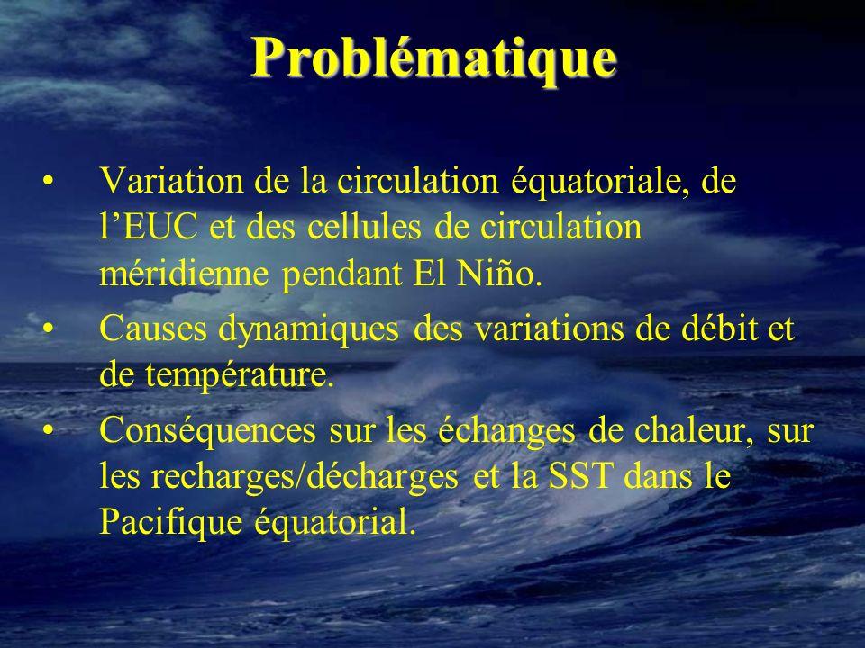 Problématique Variation de la circulation équatoriale, de lEUC et des cellules de circulation méridienne pendant El Niño. Causes dynamiques des variat