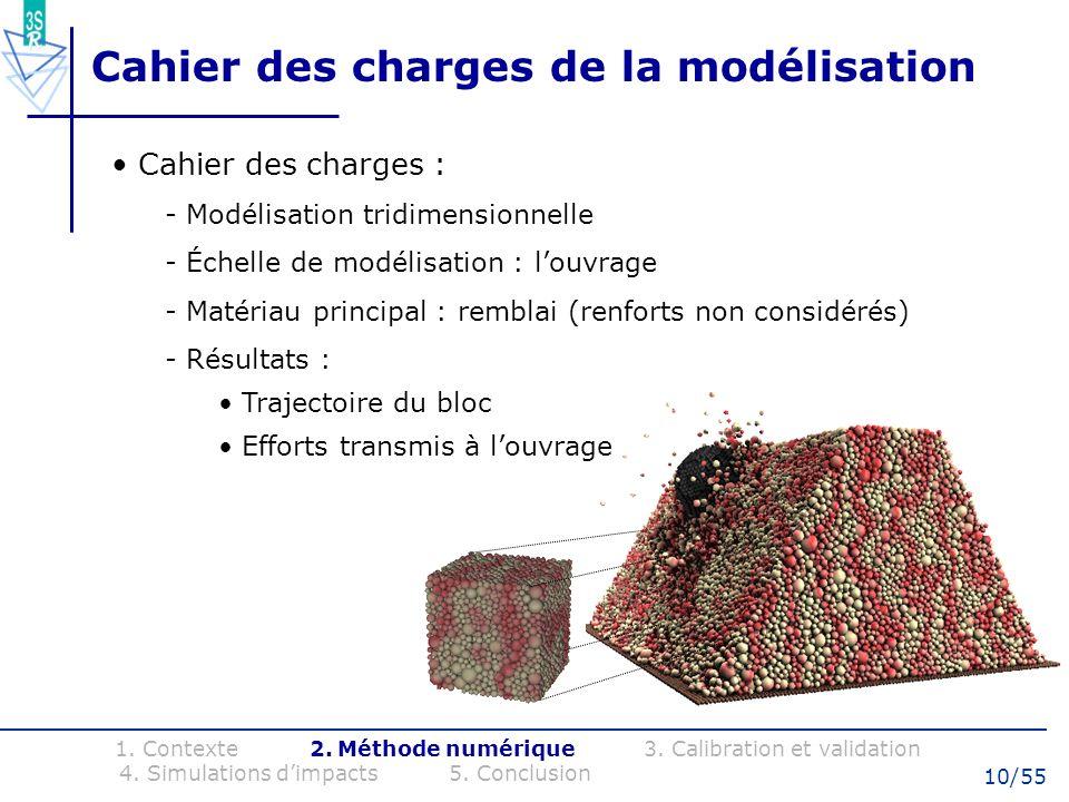 10/55 Cahier des charges de la modélisation 1. Contexte 2. Méthode numérique 3. Calibration et validation 4. Simulations dimpacts 5. Conclusion Cahier