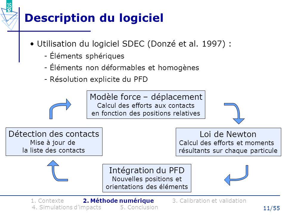 11/55 Description du logiciel Utilisation du logiciel SDEC (Donzé et al. 1997) : - Éléments sphériques - Éléments non déformables et homogènes - Résol