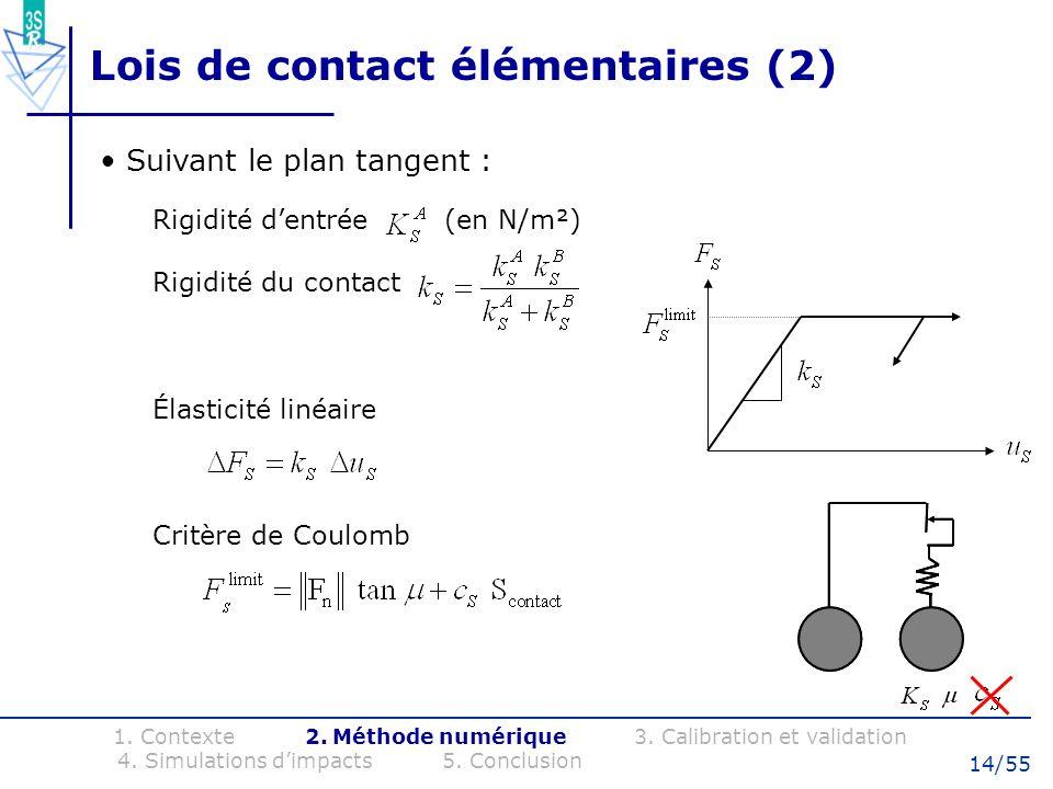 14/55 Lois de contact élémentaires (2) Suivant le plan tangent : Rigidité dentrée (en N/m²) Rigidité du contact Élasticité linéaire Critère de Coulomb