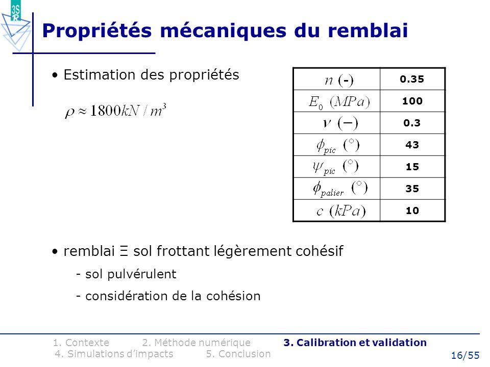 16/55 Propriétés mécaniques du remblai Estimation des propriétés 1. Contexte 2. Méthode numérique 3. Calibration et validation 4. Simulations dimpacts