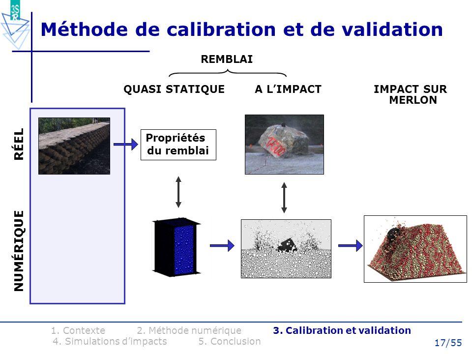 17/55 QUASI STATIQUE A LIMPACT IMPACT SUR MERLON Méthode de calibration et de validation 1. Contexte 2. Méthode numérique 3. Calibration et validation